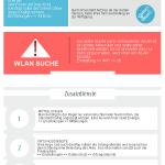 Infografik: Akkulaufzeit verbessern unter iOS7 auf einen Blick